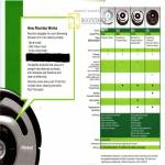 IRobot Roomba Household Cleaning Robot 531 555 564 581 Specifications
