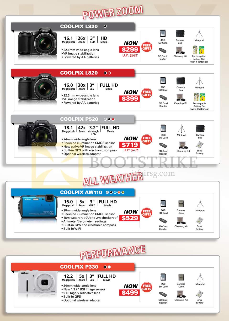 Top 10 Punto Medio Noticias | Nikon D5200 Price In Singapore