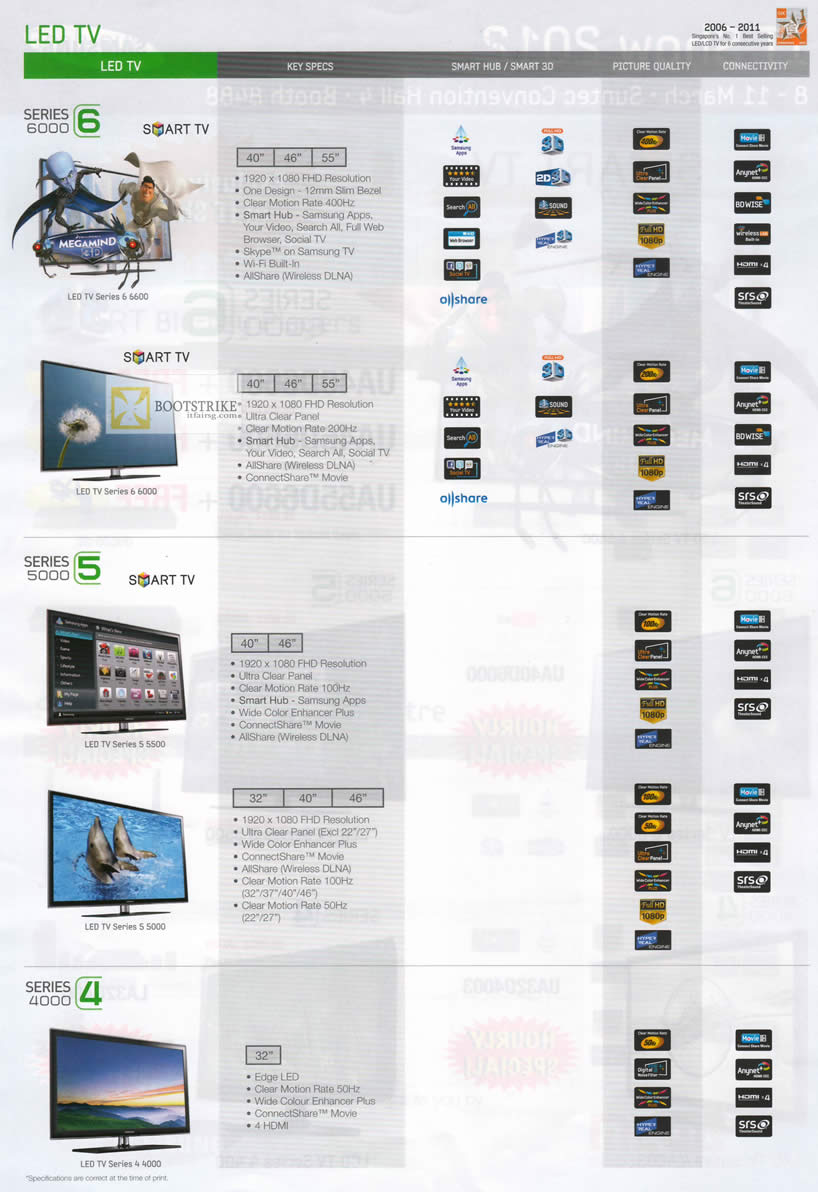 samsung mega discount led tv it show 2012 price list brochure flyer image. Black Bedroom Furniture Sets. Home Design Ideas